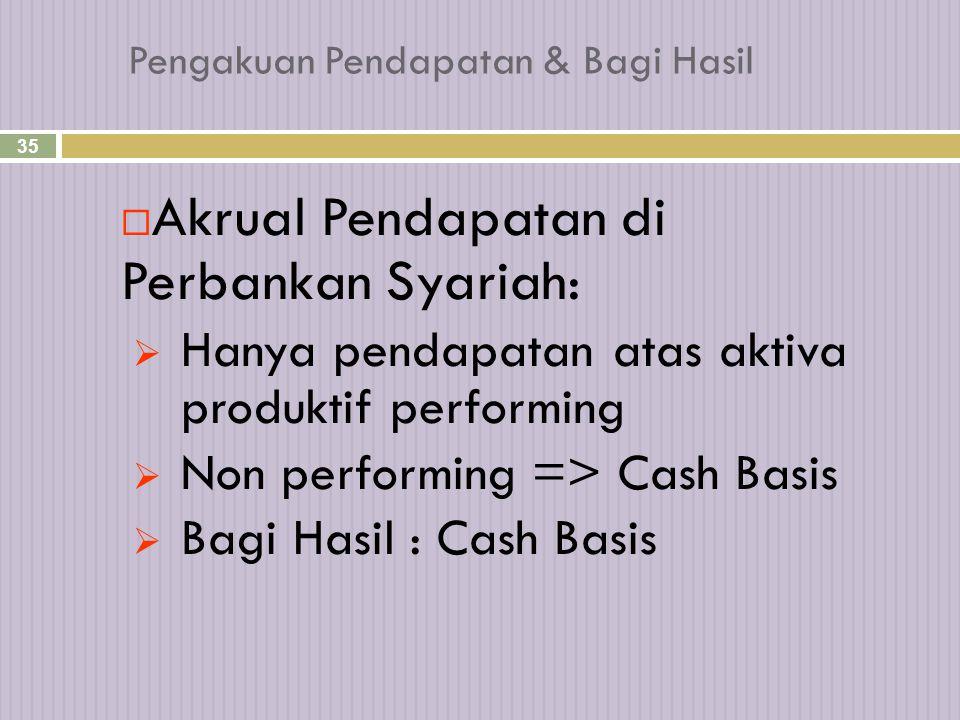 Pengakuan Pendapatan & Bagi Hasil