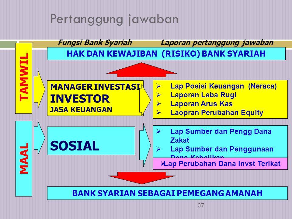 Pertanggung jawaban SOSIAL INVESTOR MAAL