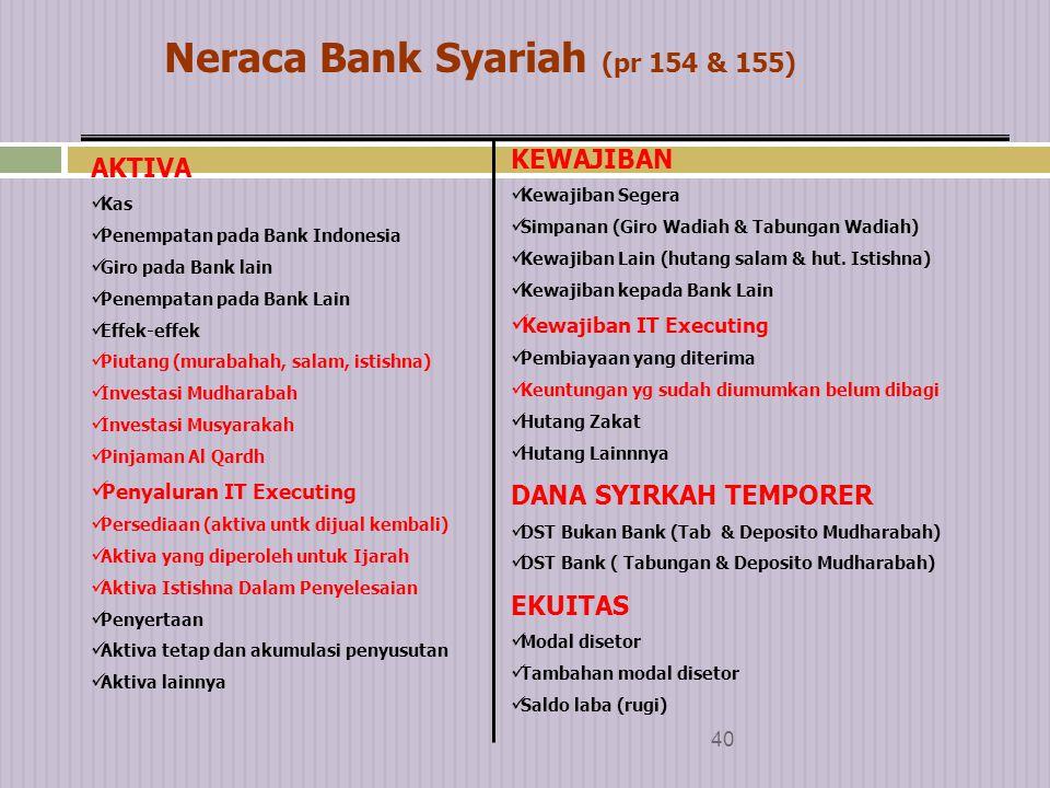 Neraca Bank Syariah (pr 154 & 155)