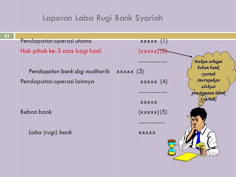 Laporan Laba Rugi Bank Syariah