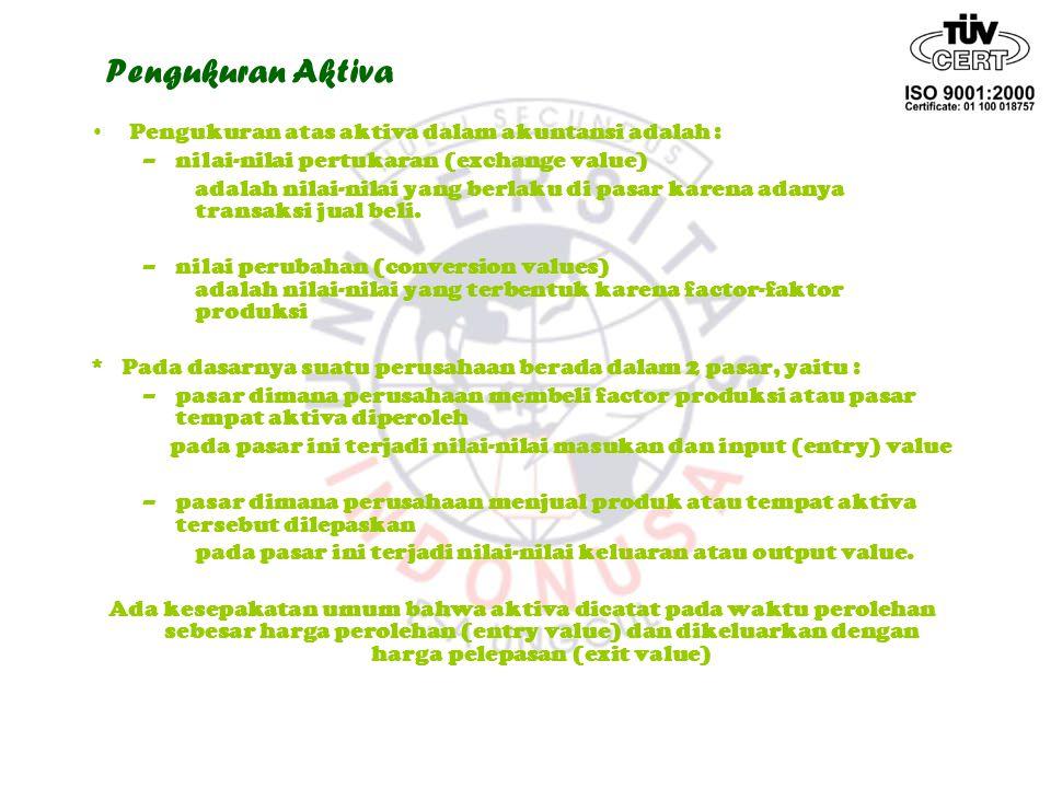 Pengukuran Aktiva Pengukuran atas aktiva dalam akuntansi adalah :