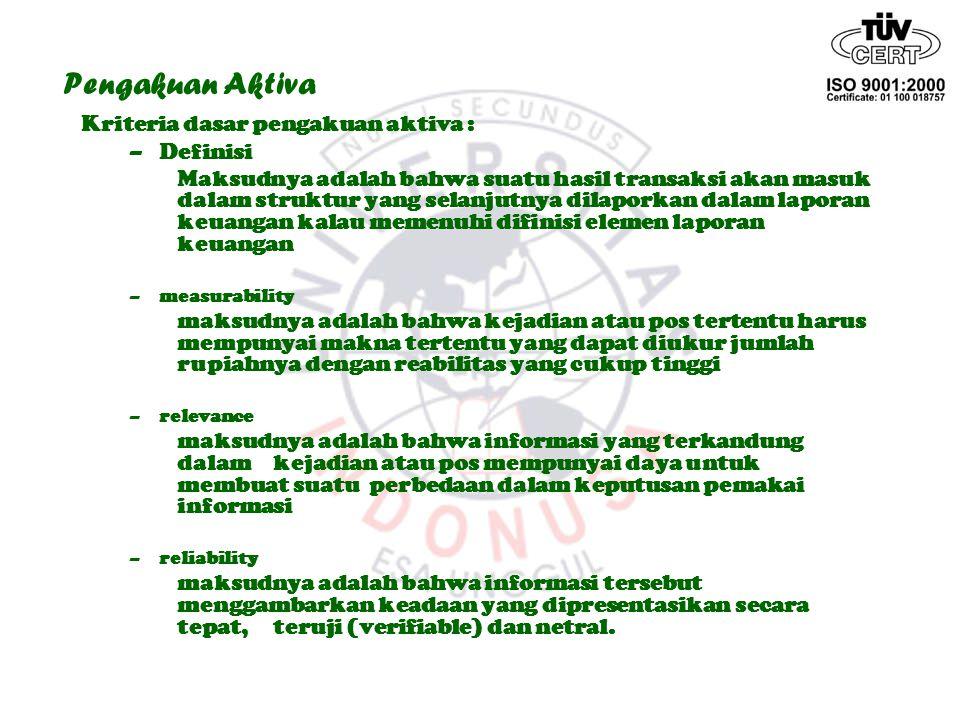 Pengakuan Aktiva Kriteria dasar pengakuan aktiva : Definisi