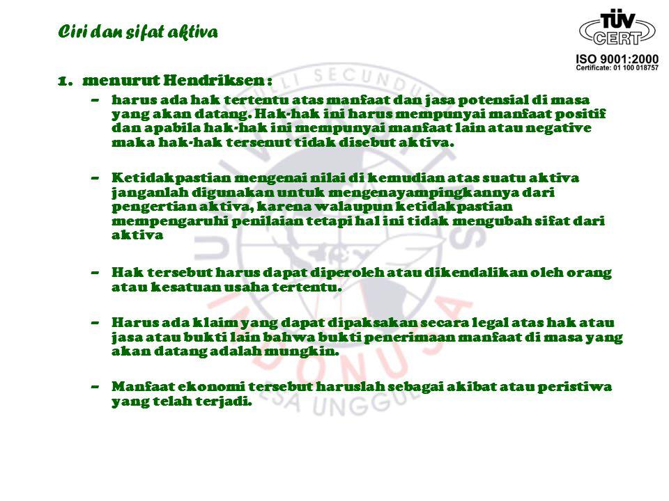 Ciri dan sifat aktiva 1. menurut Hendriksen :