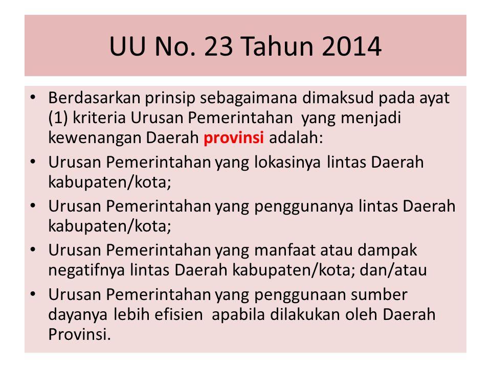 UU No. 23 Tahun 2014