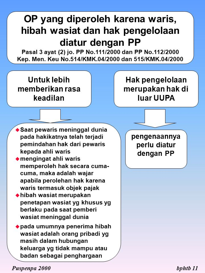 OP yang diperoleh karena waris, hibah wasiat dan hak pengelolaan diatur dengan PP