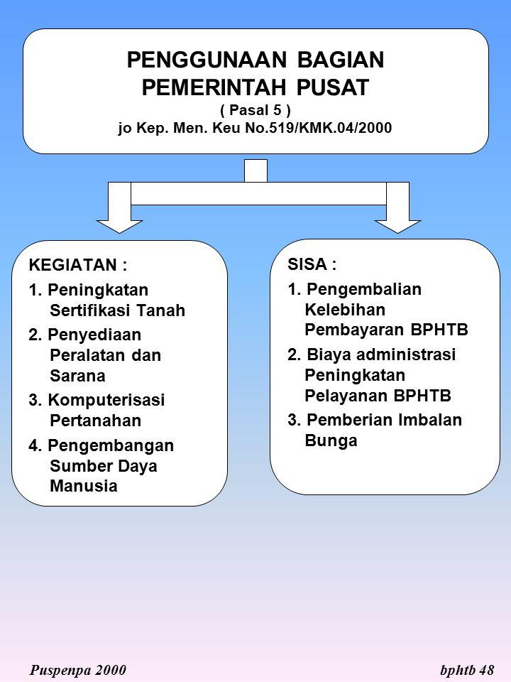 PEMERINTAH PUSAT ( Pasal 5 )