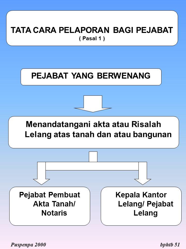 TATA CARA PELAPORAN BAGI PEJABAT ( Pasal 1 )