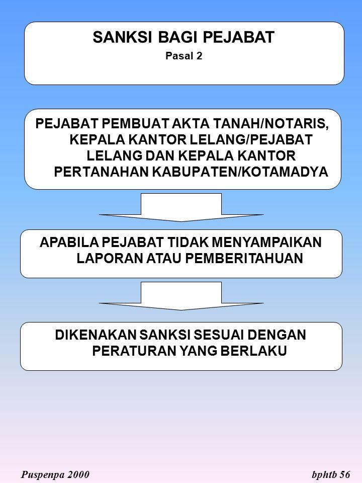 SANKSI BAGI PEJABAT Pasal 2.