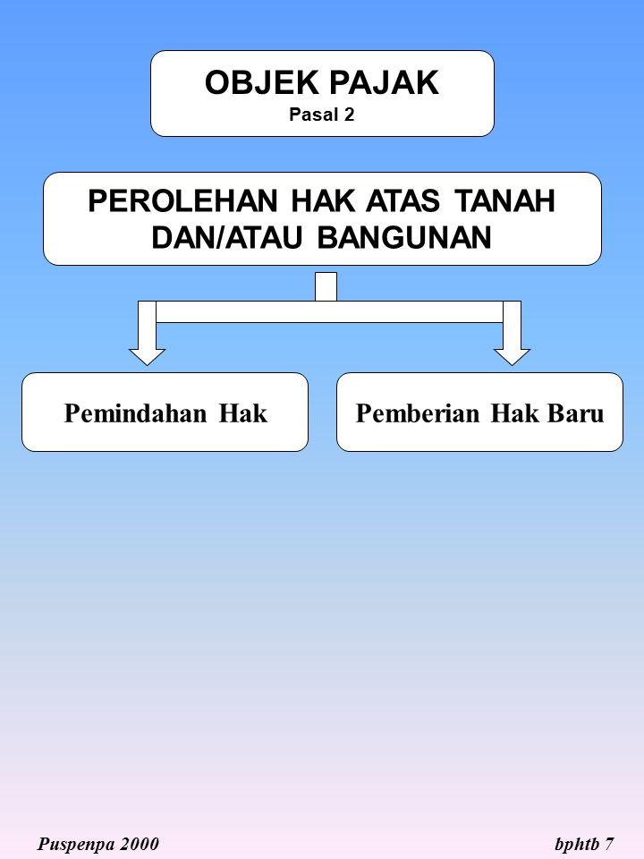 PEROLEHAN HAK ATAS TANAH DAN/ATAU BANGUNAN