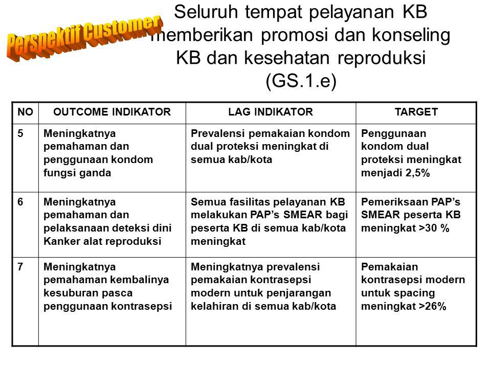 Seluruh tempat pelayanan KB memberikan promosi dan konseling KB dan kesehatan reproduksi (GS.1.e)