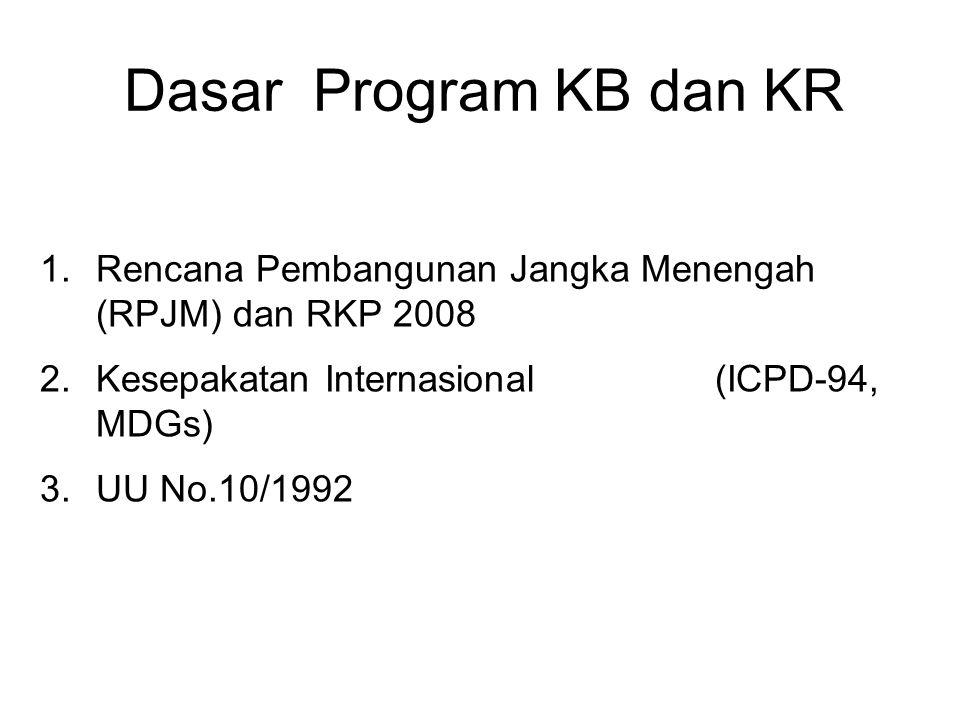 Dasar Program KB dan KR Rencana Pembangunan Jangka Menengah (RPJM) dan RKP 2008. Kesepakatan Internasional (ICPD-94, MDGs)