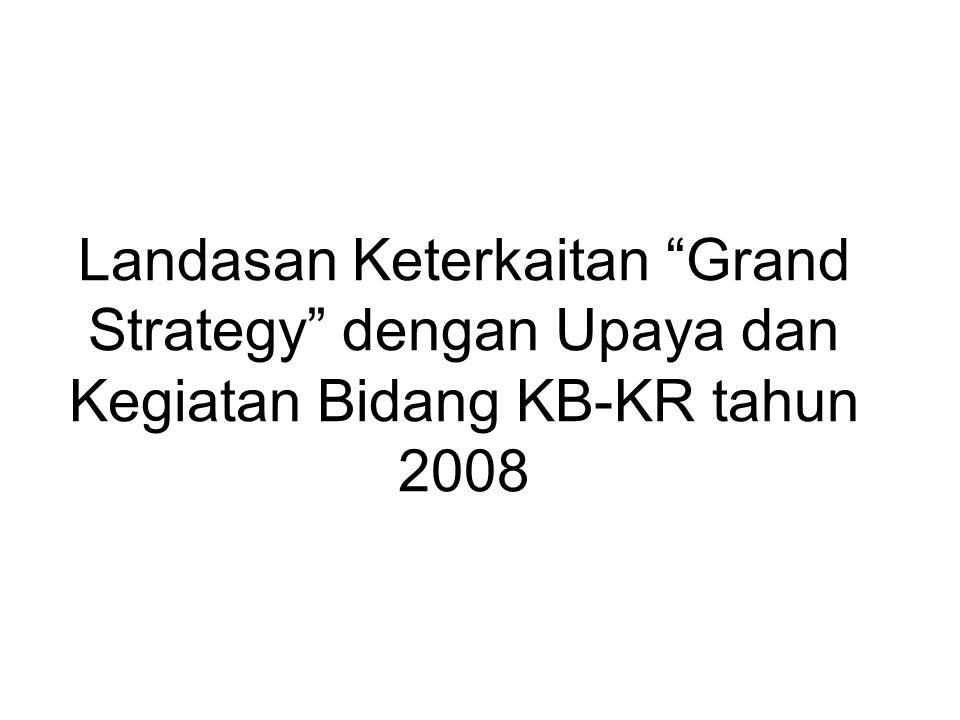 Landasan Keterkaitan Grand Strategy dengan Upaya dan Kegiatan Bidang KB-KR tahun 2008