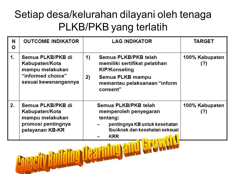 Setiap desa/kelurahan dilayani oleh tenaga PLKB/PKB yang terlatih