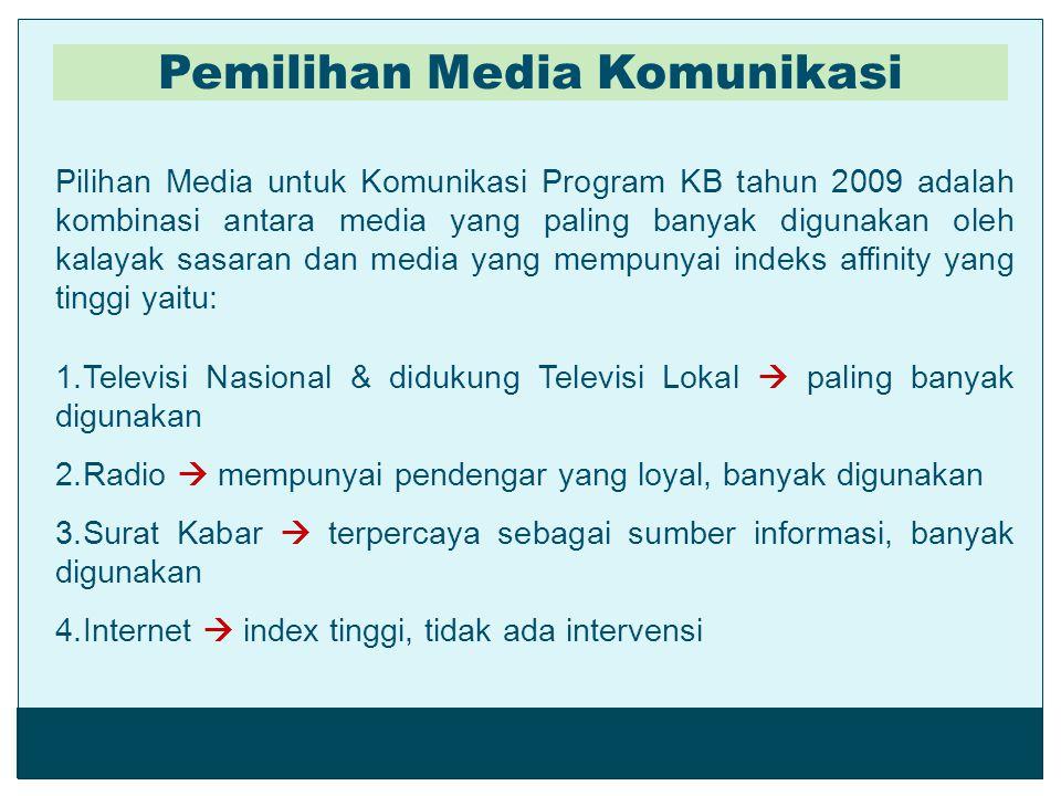 Pemilihan Media Komunikasi