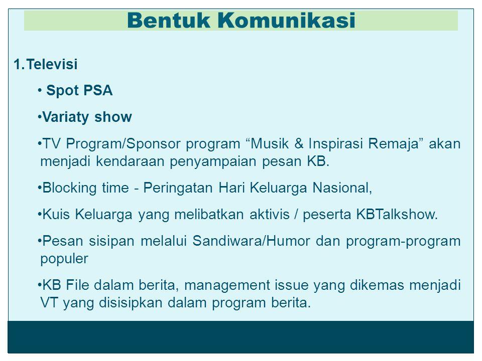 Bentuk Komunikasi Televisi Spot PSA Variaty show