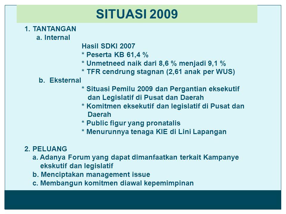 SITUASI 2009 1. TANTANGAN a. Internal Hasil SDKI 2007