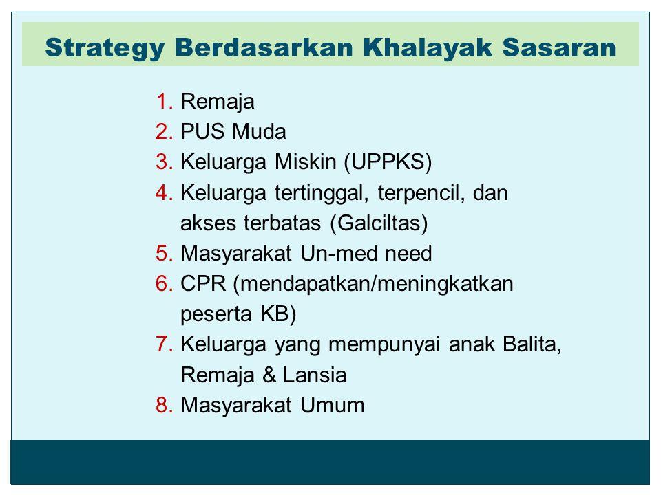 Strategy Berdasarkan Khalayak Sasaran