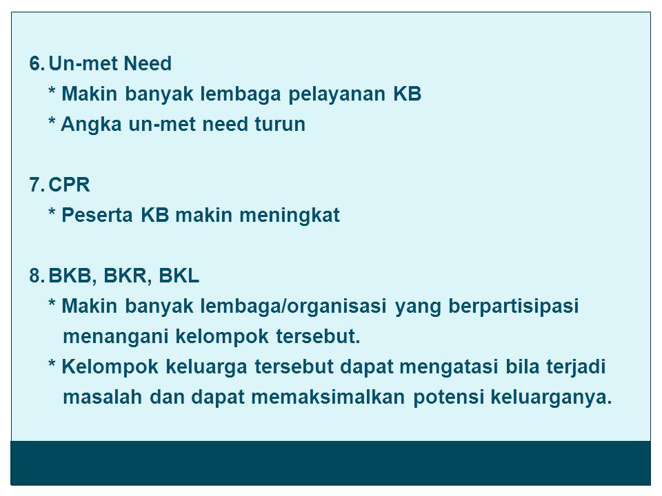 Un-met Need * Makin banyak lembaga pelayanan KB. * Angka un-met need turun. CPR. * Peserta KB makin meningkat.