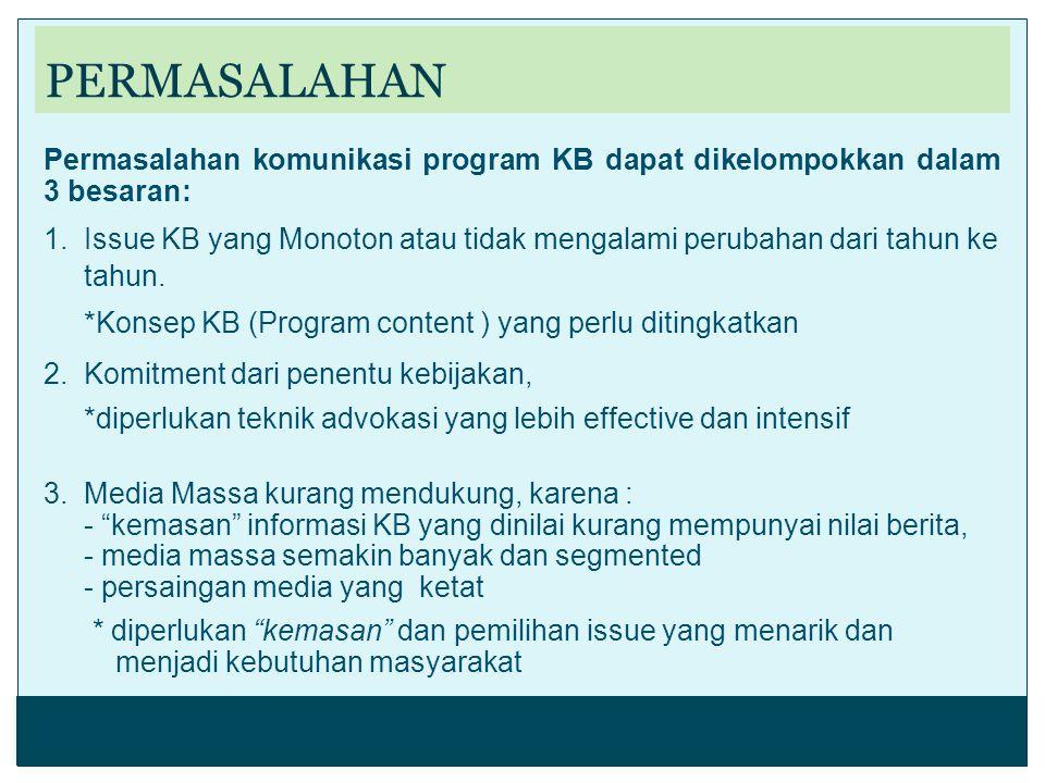 PERMASALAHAN Permasalahan komunikasi program KB dapat dikelompokkan dalam 3 besaran: