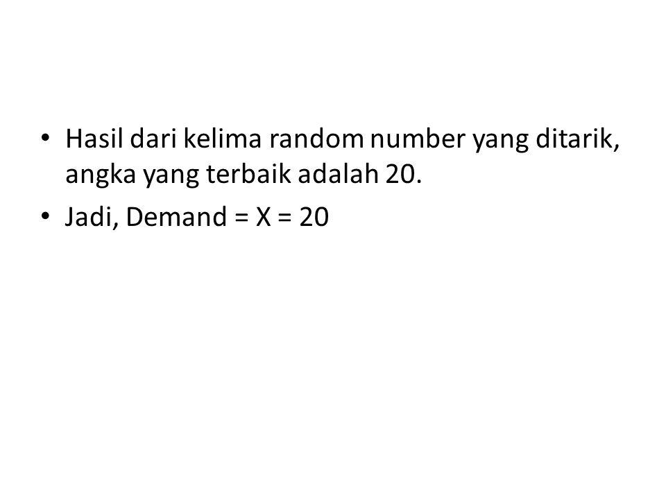 Hasil dari kelima random number yang ditarik, angka yang terbaik adalah 20.