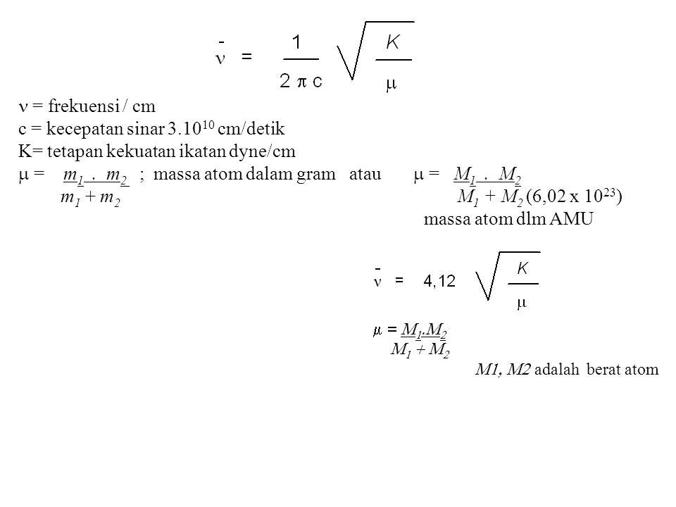 c = kecepatan sinar 3.1010 cm/detik K= tetapan kekuatan ikatan dyne/cm