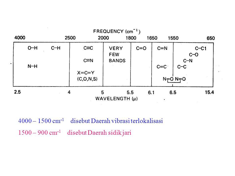 4000 – 1500 cm-1 disebut Daerah vibrasi terlokalisasi