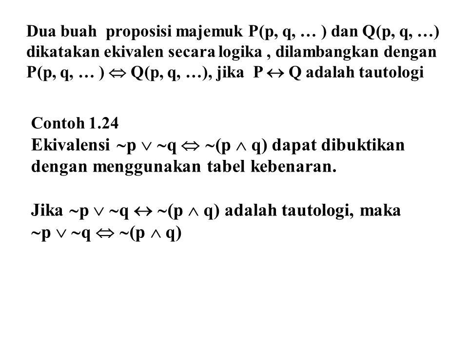Ekivalensi p  q  (p  q) dapat dibuktikan