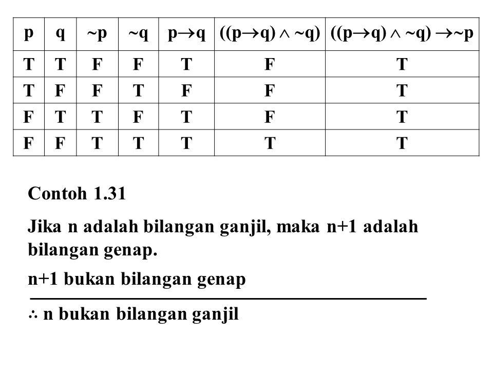 Jika n adalah bilangan ganjil, maka n+1 adalah bilangan genap.