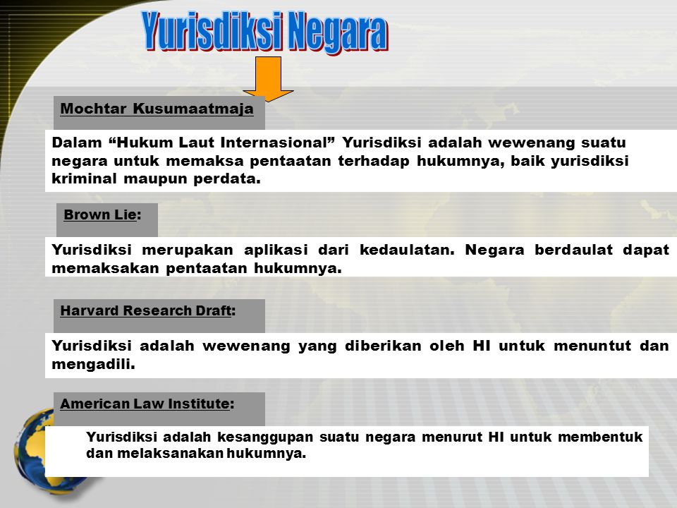 Yurisdiksi Negara Mochtar Kusumaatmaja