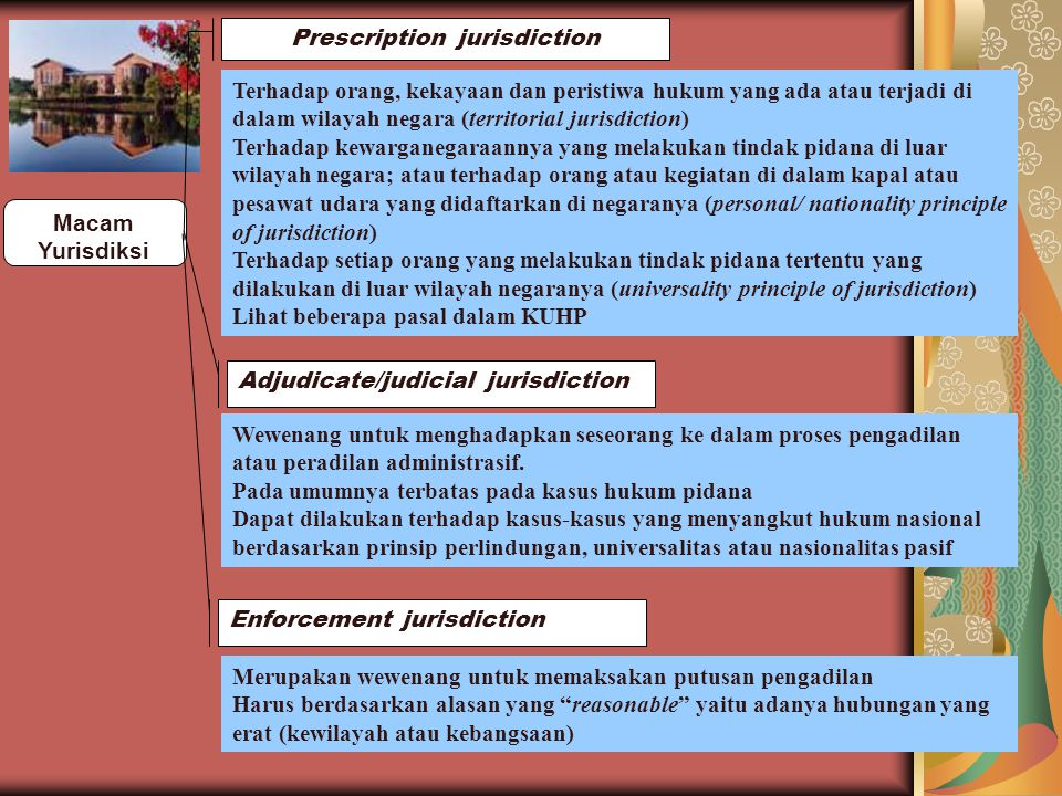 Prescription jurisdiction