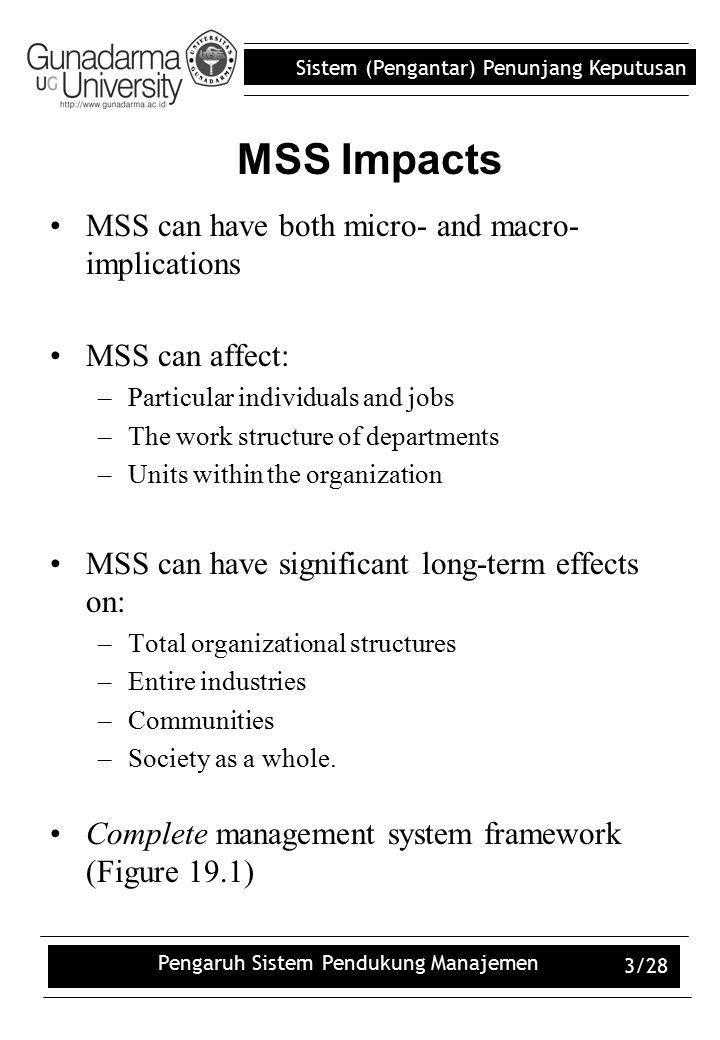 Pengaruh Sistem Pendukung Manajemen