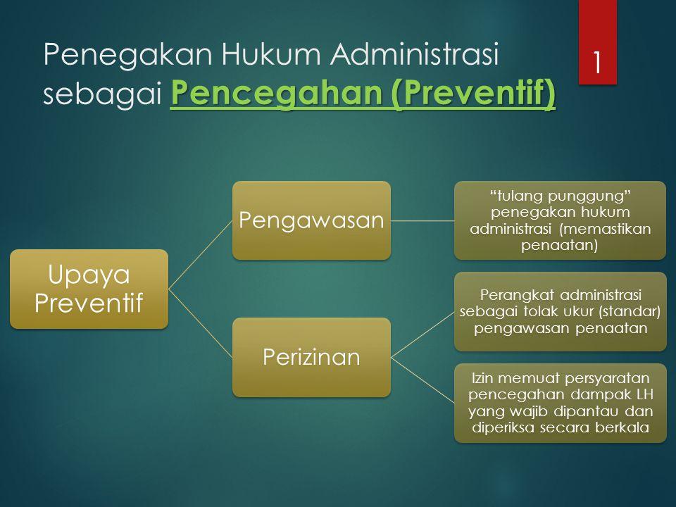Penegakan Hukum Administrasi sebagai Pencegahan (Preventif)