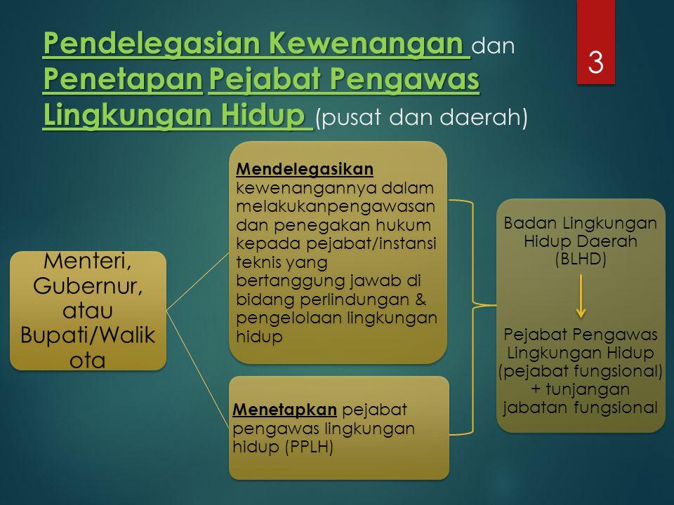 Pendelegasian Kewenangan dan Penetapan Pejabat Pengawas Lingkungan Hidup (pusat dan daerah)