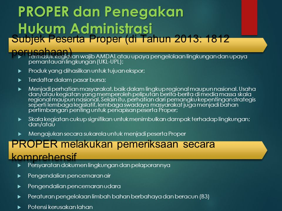 PROPER dan Penegakan Hukum Administrasi