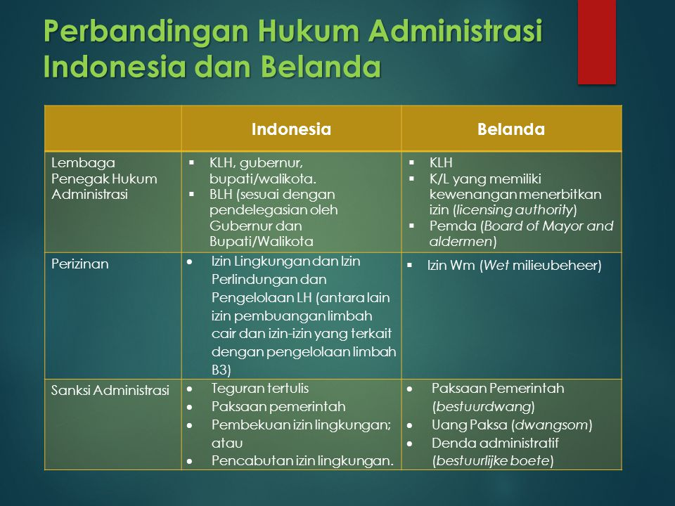 Perbandingan Hukum Administrasi Indonesia dan Belanda