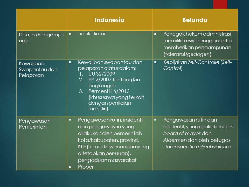 Indonesia Belanda Diskresi/Pengampunan Tidak diatur