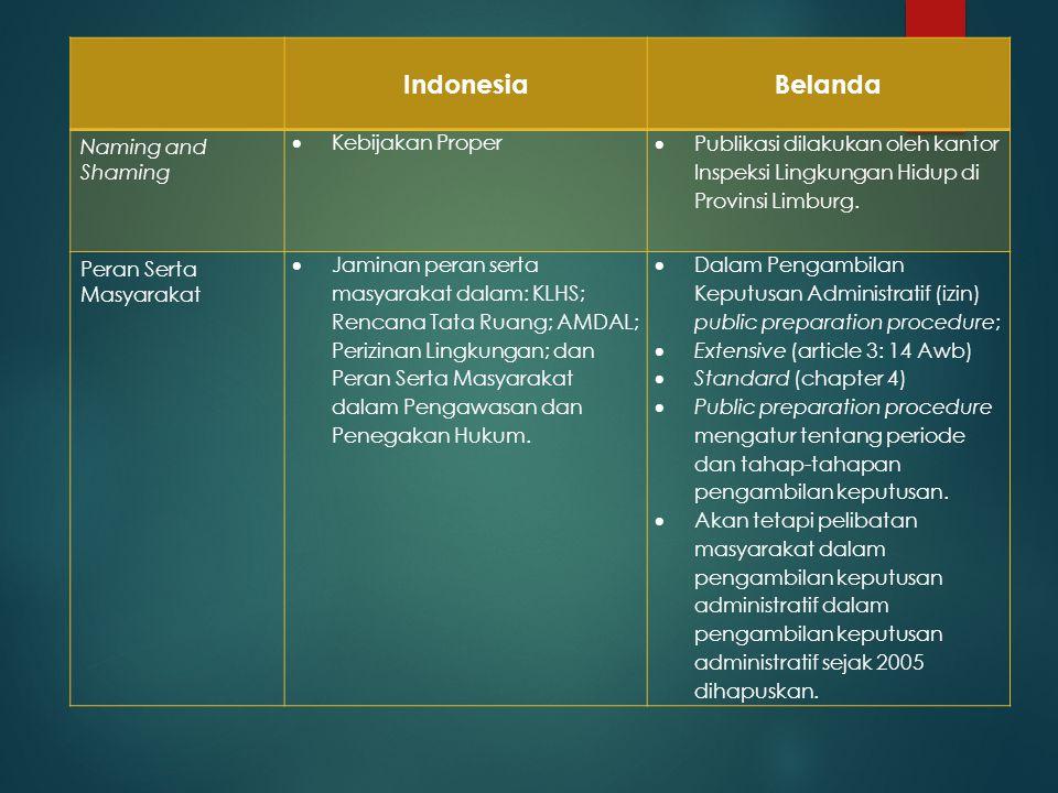 Indonesia Belanda Naming and Shaming Kebijakan Proper