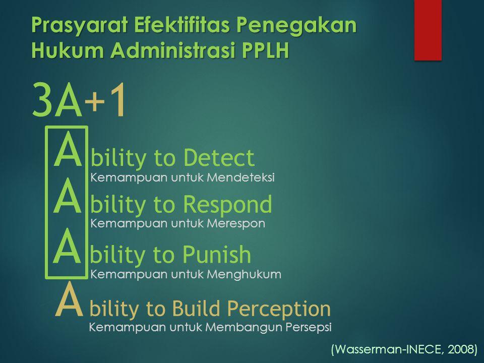 Prasyarat Efektifitas Penegakan Hukum Administrasi PPLH
