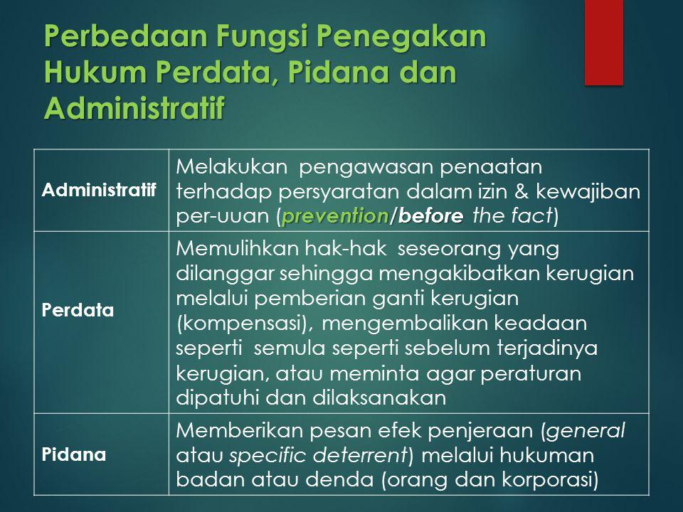 Perbedaan Fungsi Penegakan Hukum Perdata, Pidana dan Administratif