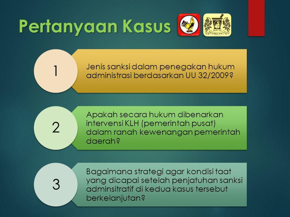 Pertanyaan Kasus Jenis sanksi dalam penegakan hukum administrasi berdasarkan UU 32/2009