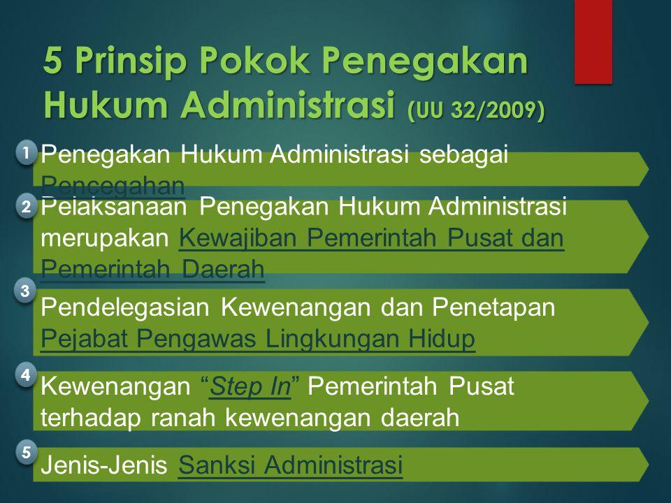 5 Prinsip Pokok Penegakan Hukum Administrasi (UU 32/2009)