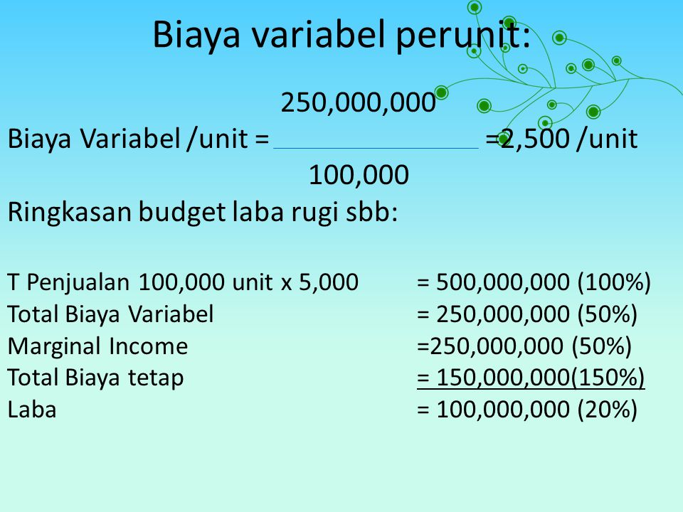 Biaya variabel perunit: