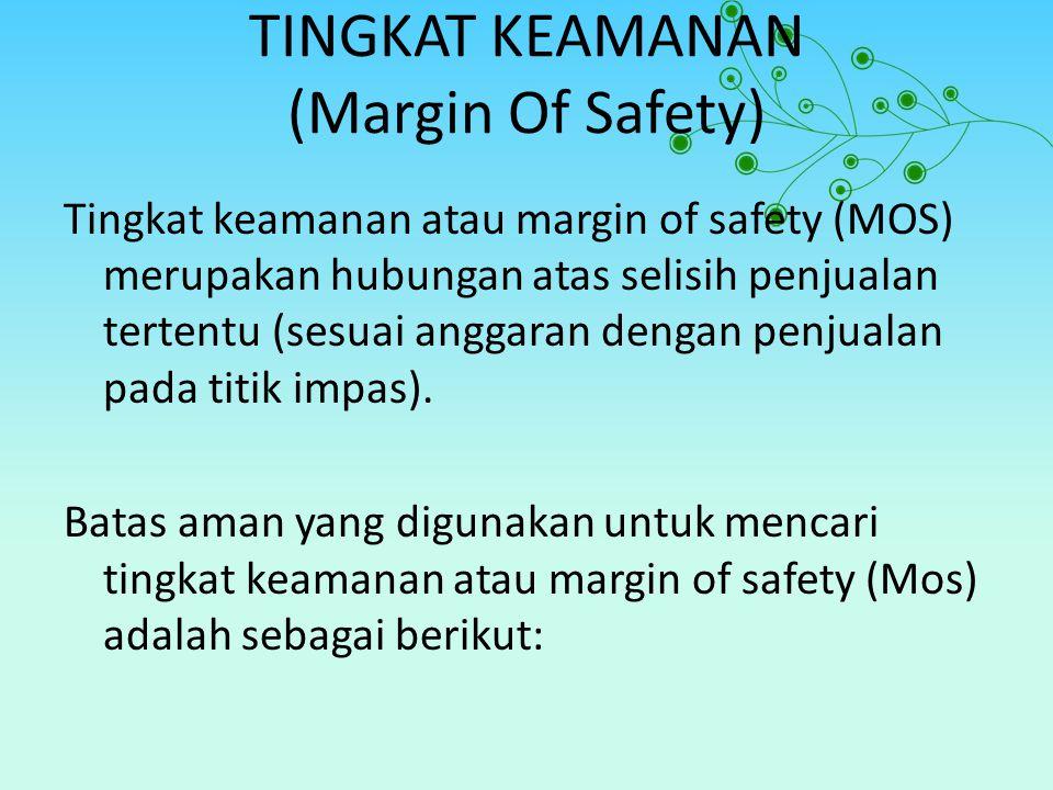 TINGKAT KEAMANAN (Margin Of Safety)