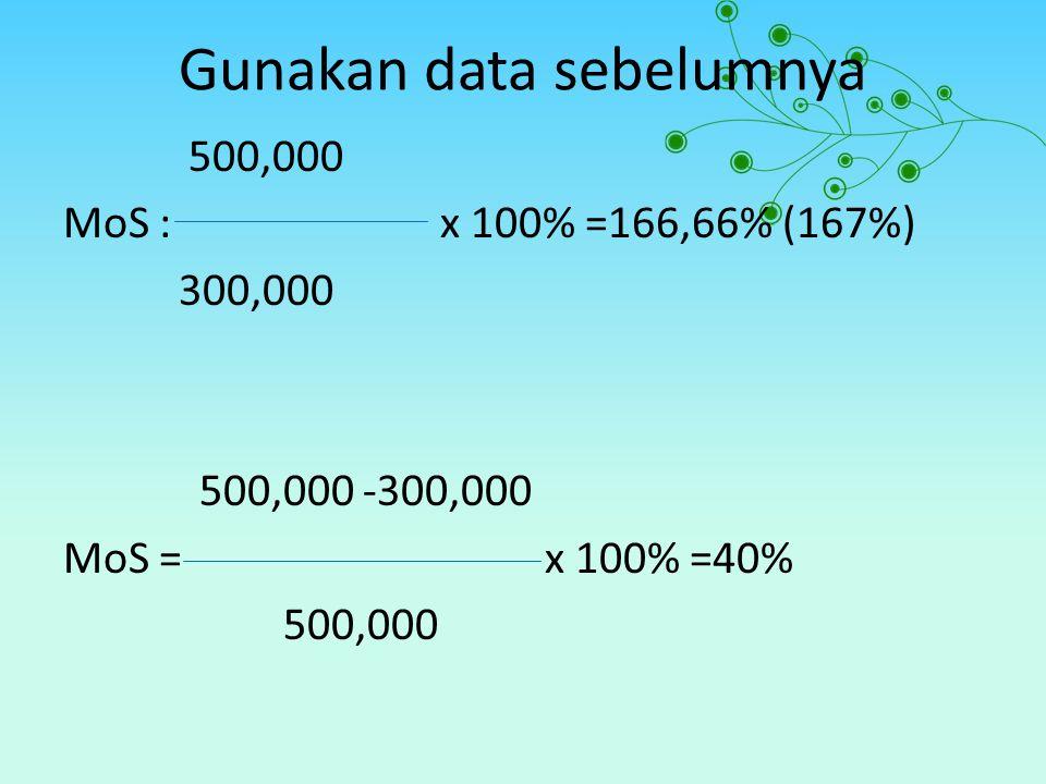 Gunakan data sebelumnya