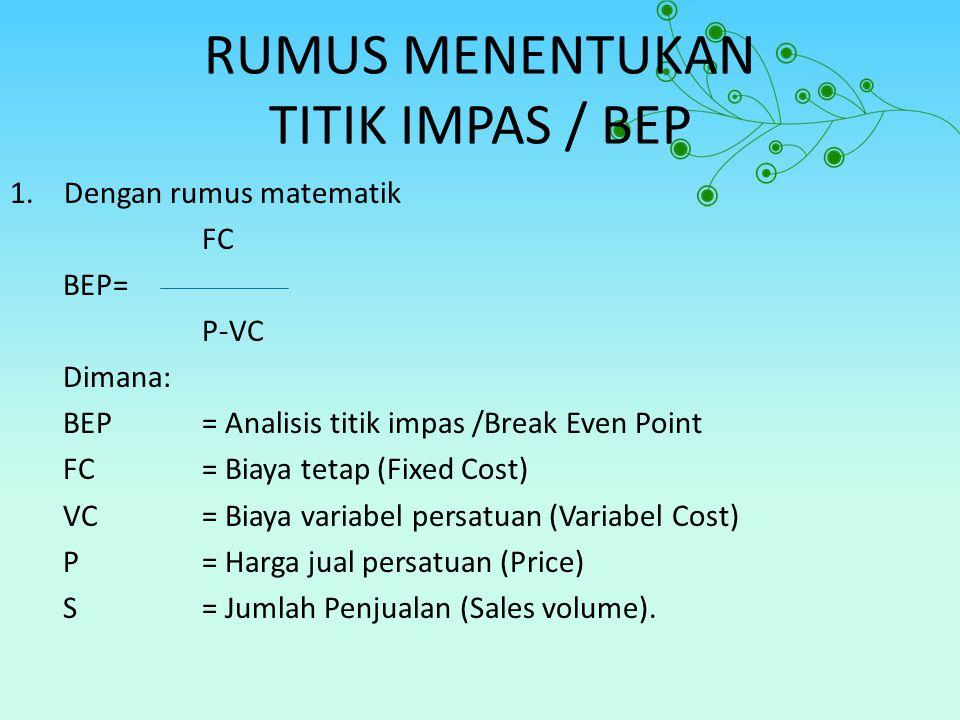 RUMUS MENENTUKAN TITIK IMPAS / BEP