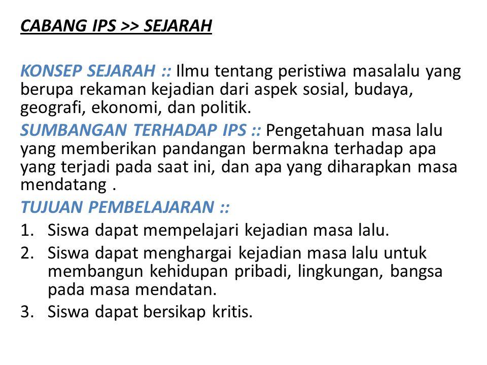 CABANG IPS >> SEJARAH