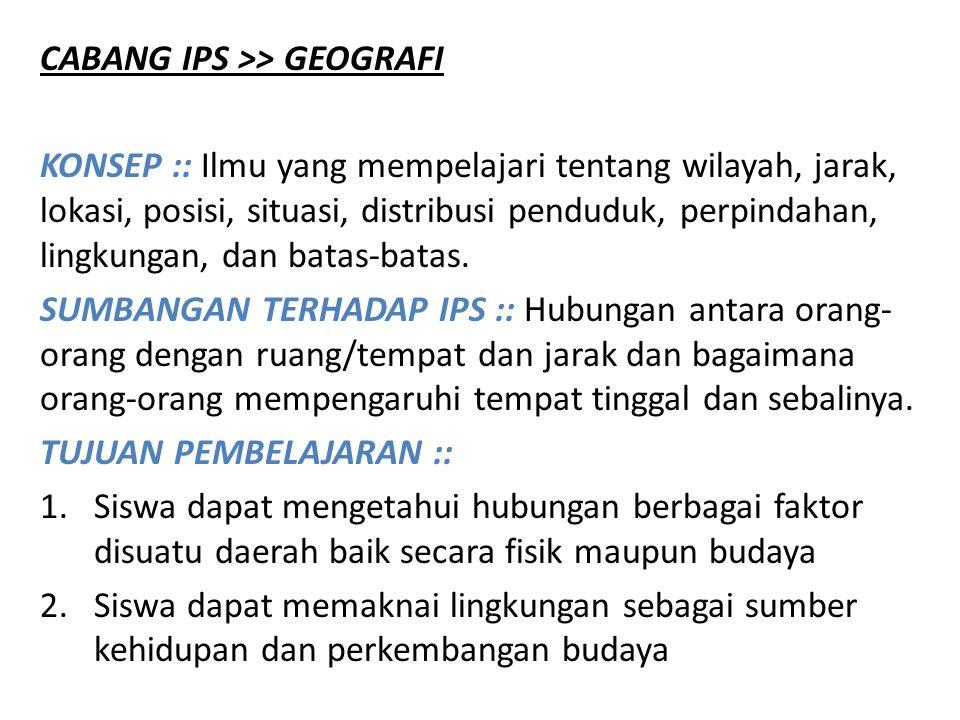 CABANG IPS >> GEOGRAFI