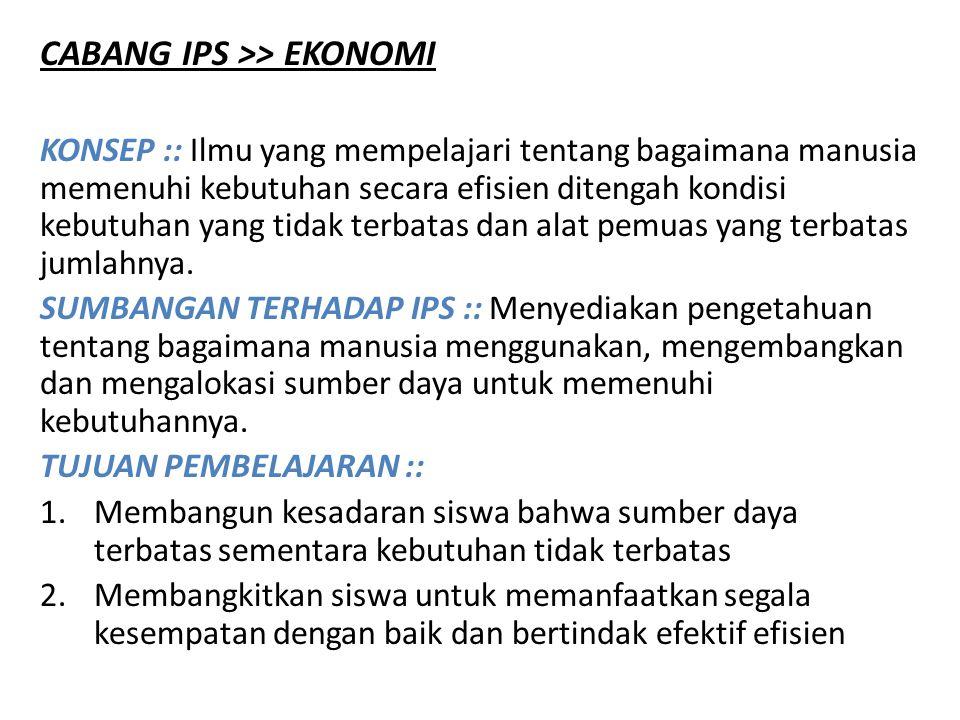 CABANG IPS >> EKONOMI