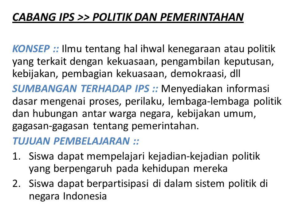 CABANG IPS >> POLITIK DAN PEMERINTAHAN