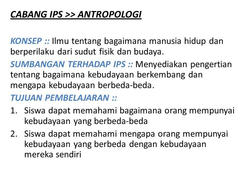 CABANG IPS >> ANTROPOLOGI
